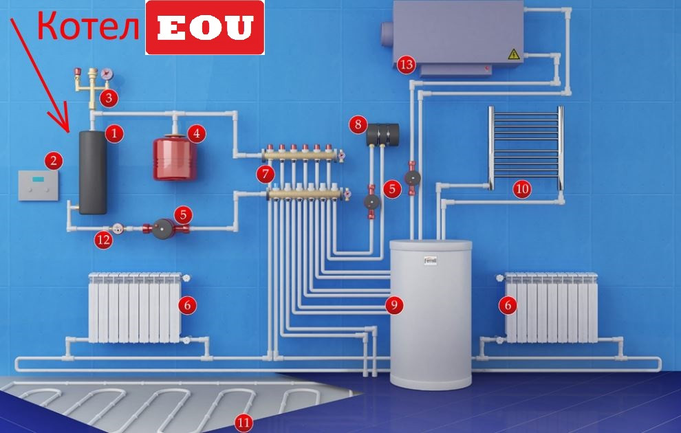 Энергосберегающая отопительная установка EOU ― цена, продажа в ...