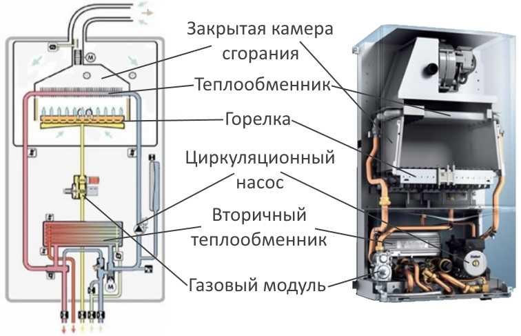самодельный газовый котел для отопления частного дома