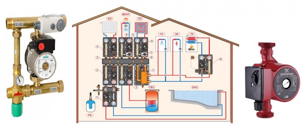 Принудительная система отопления – Как правильно сделать.