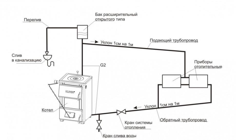 увлажнители воздуха на батареи отопления купить