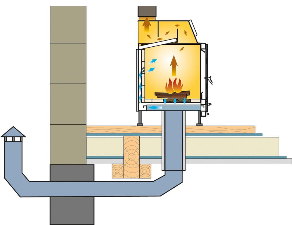 печь камин с водяным контуром отопления купить