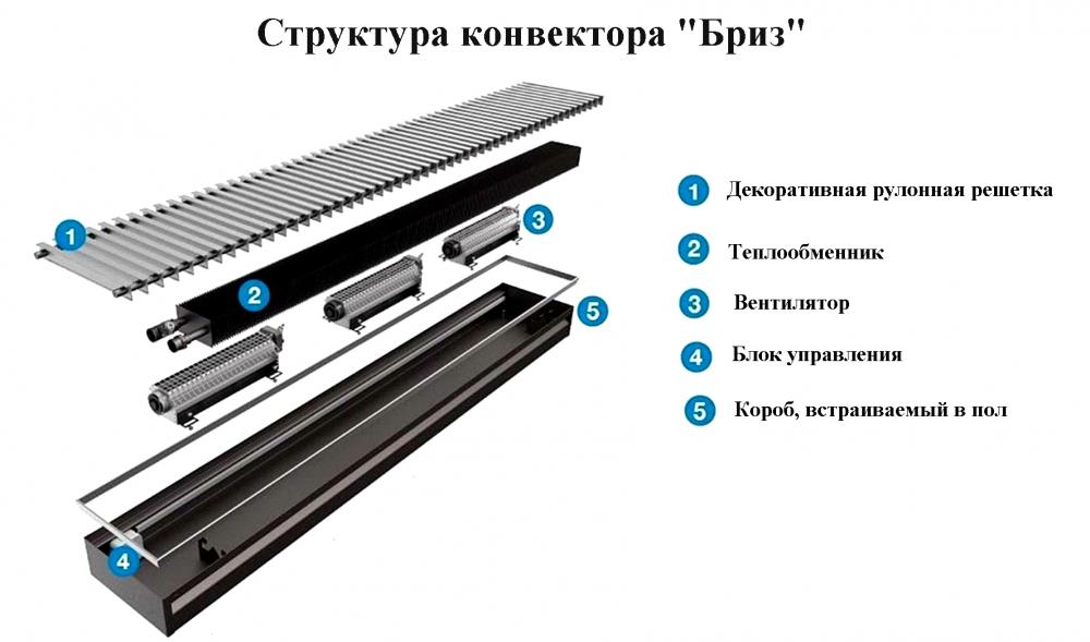 конвекторы бриз (главный ключ)