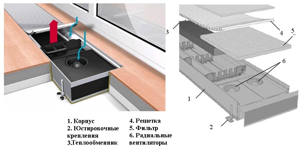 конвекторы mohlenhoff (главный ключ)
