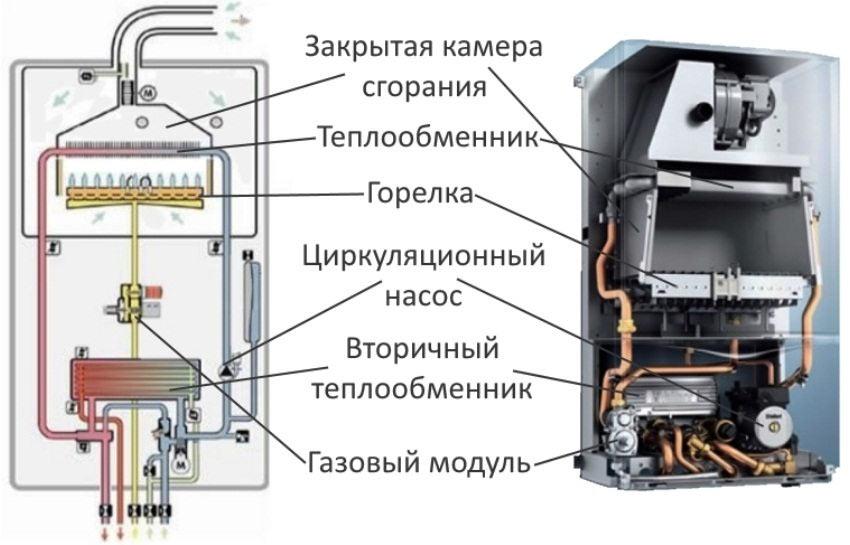 котел газовый двухконтурный напольный (главный ключ)