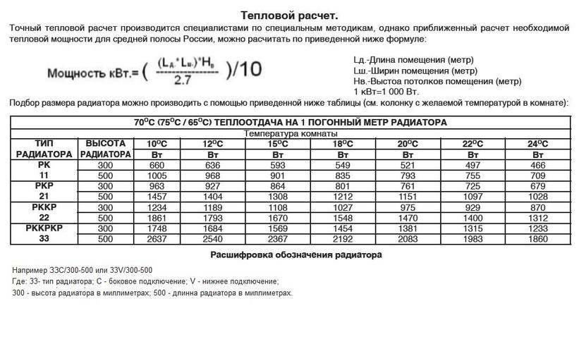 Расчет количества секций радиаторов отопления на 1 кв.м