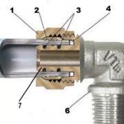 Обжимные фитинги для металлопластиковых труб: конструкция и правила соединения