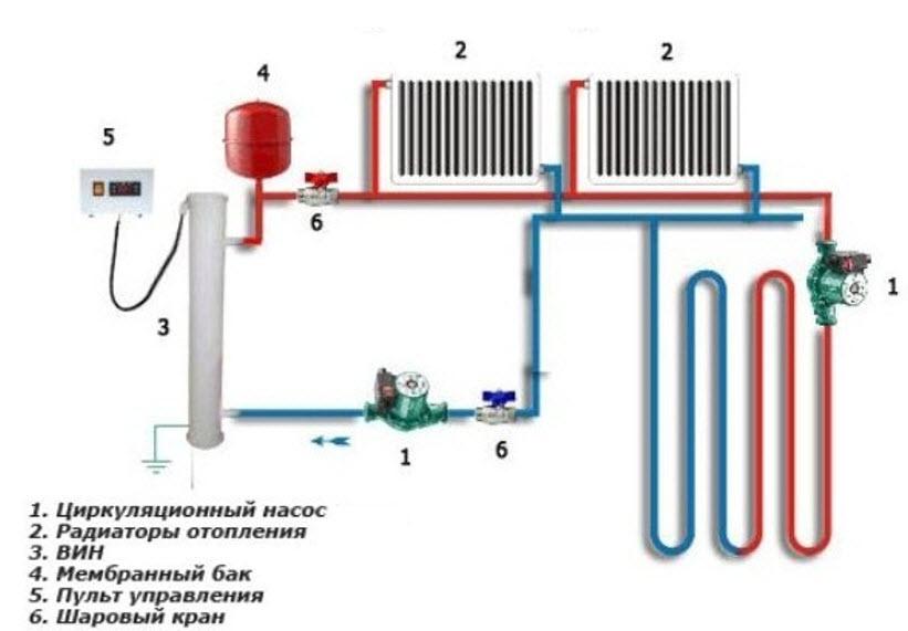 Ремонт циркуляционного насоса своими руками: инструкция