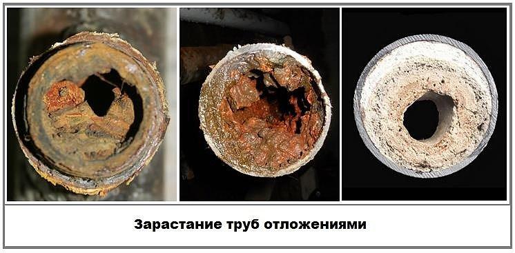 диаметр полипропиленовых труб для отопления частного дома
