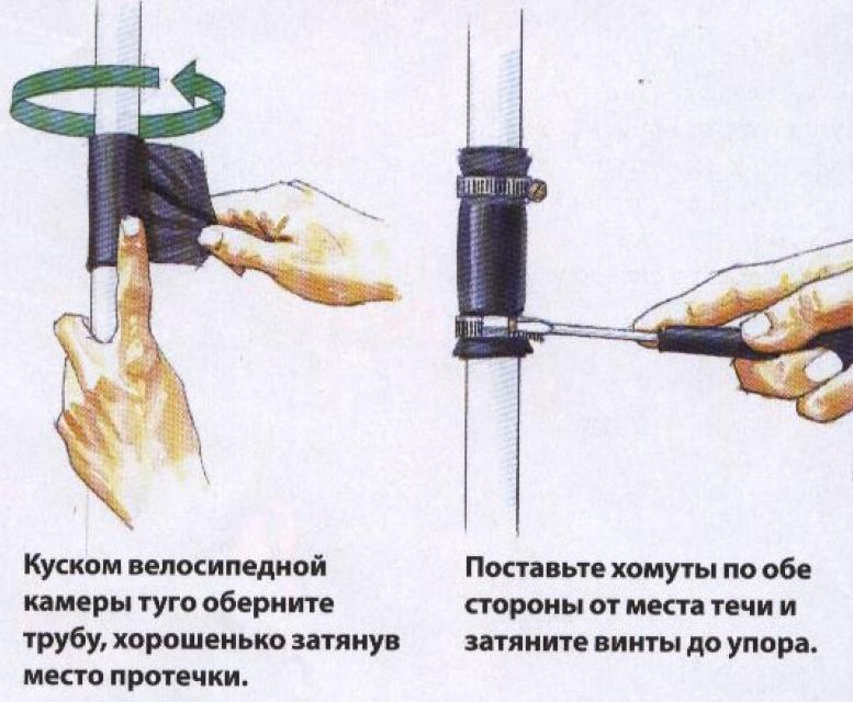 Как устранить течь в батарее отопления своими руками: фото и видео