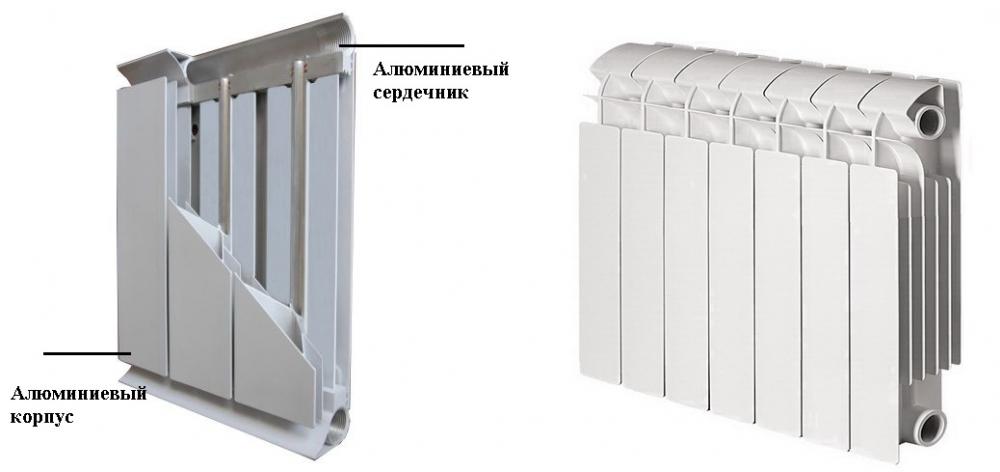 радиаторы отопления глобал купить