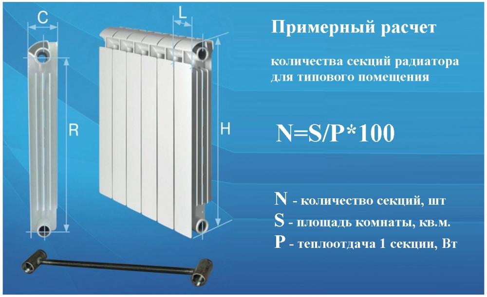 радиаторы отопления global (главный ключ)