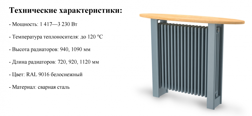 радиаторы отопления пурмо