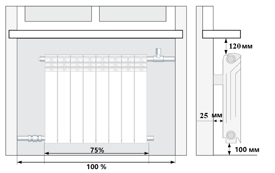 радиаторы отопления sira (главный ключ)