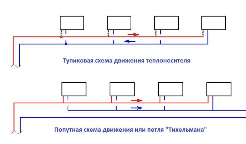 ленинградка система отопления диаметры труб