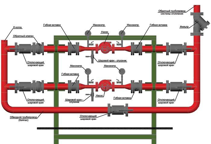 Циркуляционный насос в системе отопления | Ликбезы