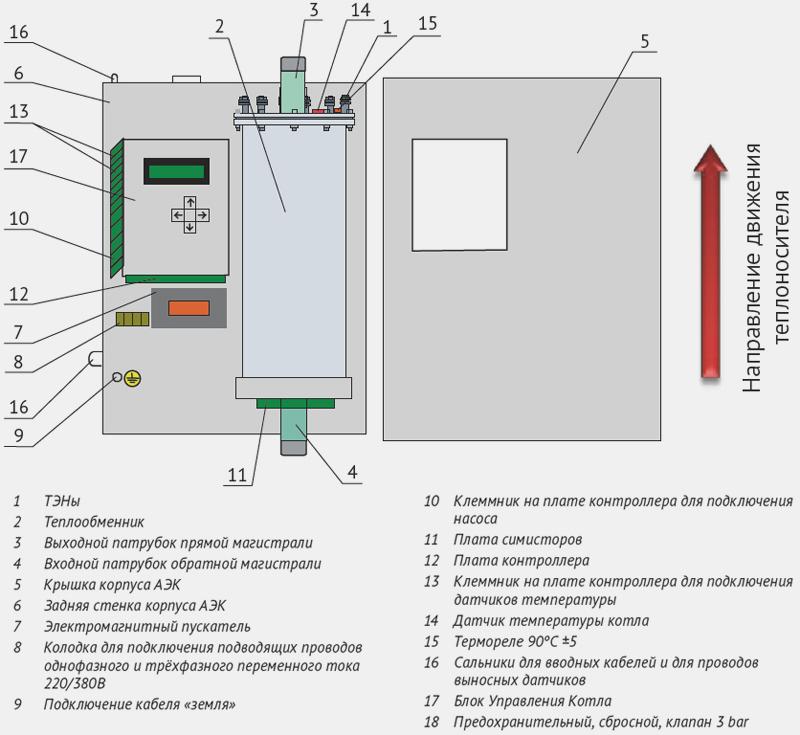 ремонт электрических котлов отопления