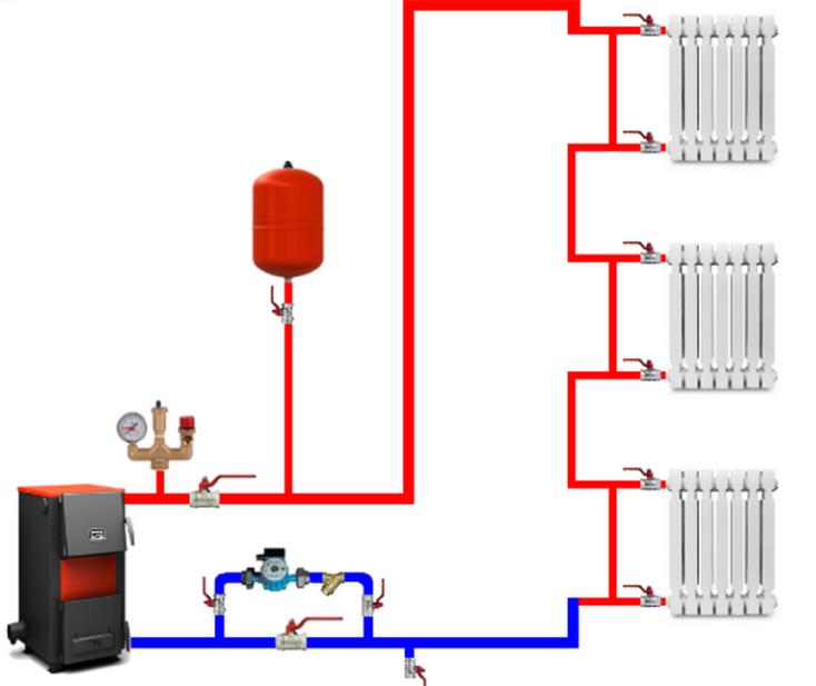 Вертикальные схемы подключения труб в системе отопления