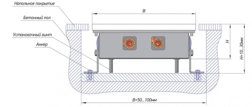techno конвекторы (главный ключ)