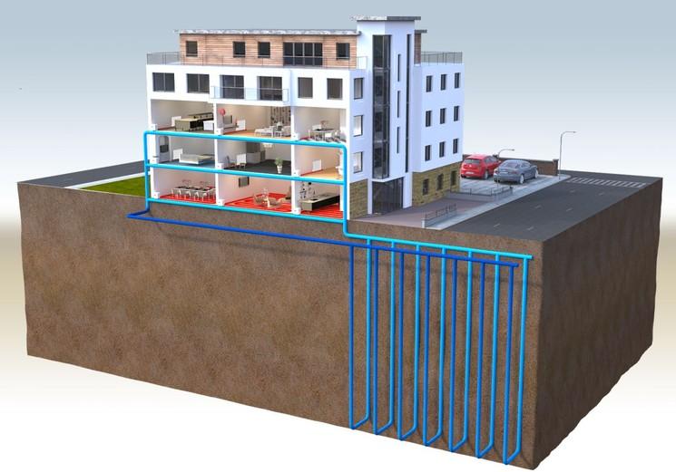 Геотермальные тепловые насосы — принцип работы альтернативных ...