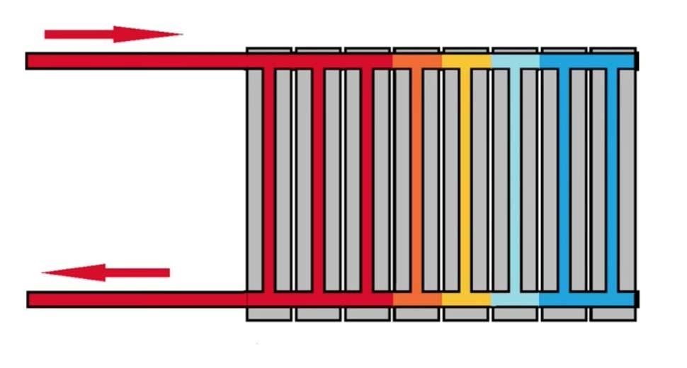 установить биметаллический радиатор отопления своими руками