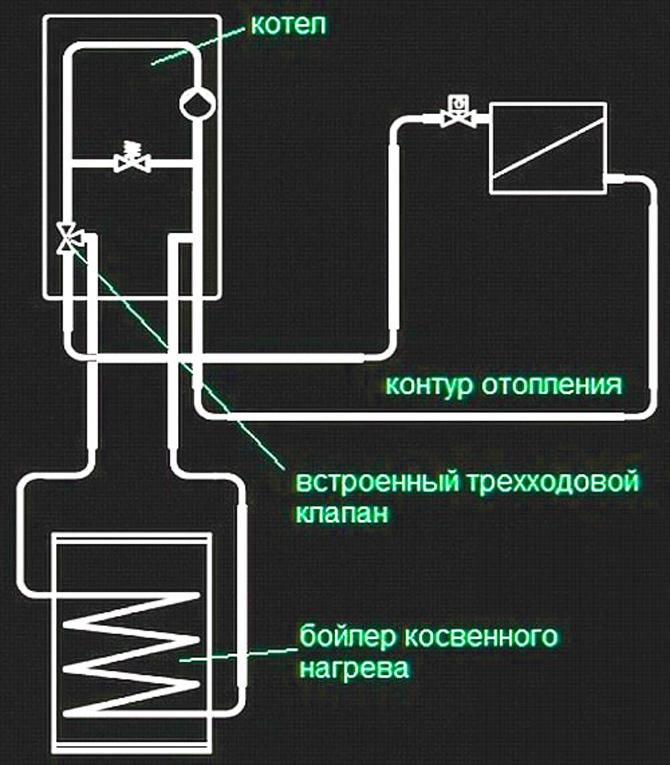 Контур отопления газового котла