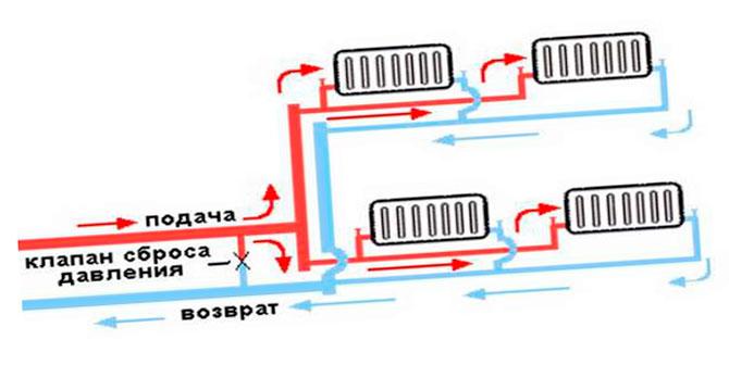 radiator-skhema-tepla.jpg