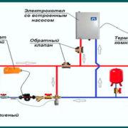 Два котла в одной системе отопления: в каких случаях это необходимо, требования и схемы подключения