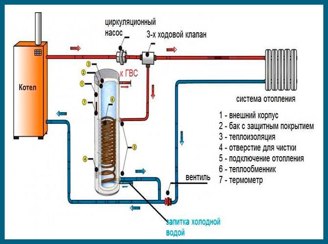 Схема подключения БКН с трехходовым клапаном