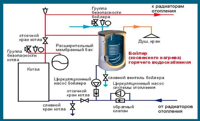 Схема подключения БКН с двумя насосами
