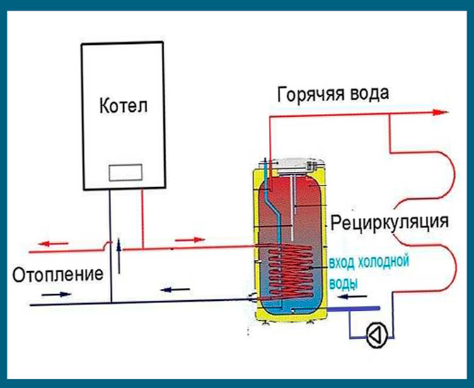 Схема подключения БКН с рециркуляцией