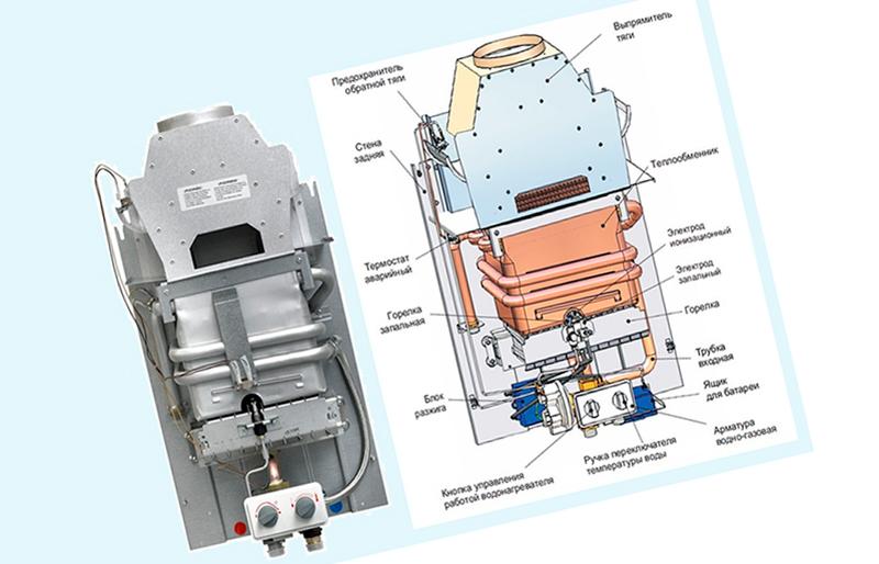 Устройство газовых колонок MORA-TOP