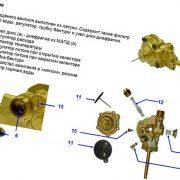 Технические характеристики газовых колонок Дон — детальный обзор