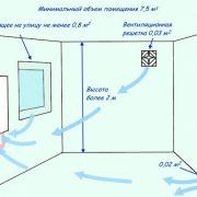 Правила замены газовой колонки в квартире — важные советы и нюансы