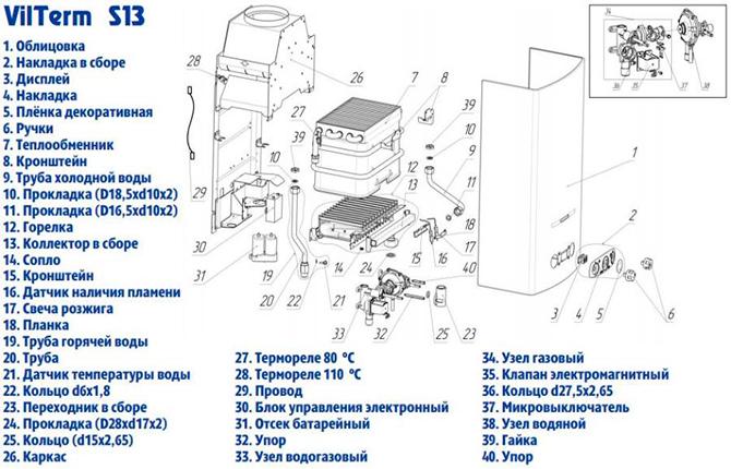 Устройство газовой колонки Вилатерм (Vilterm)