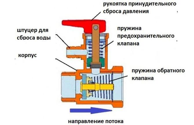 Работа предохранительного клапана отопления