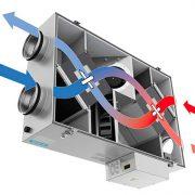 Для чего нужен рекуператор воздуха и как он работает?