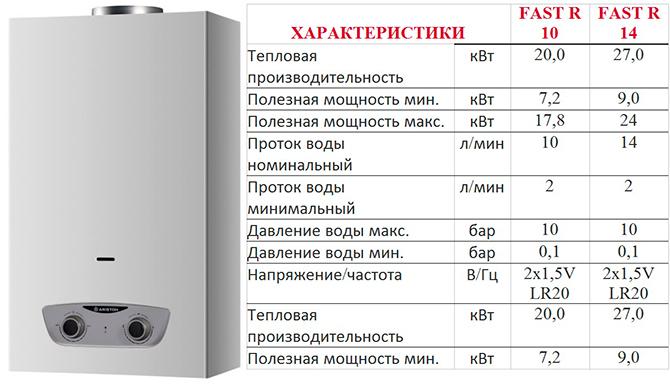 Технические характеристики газовых колонок Ariston