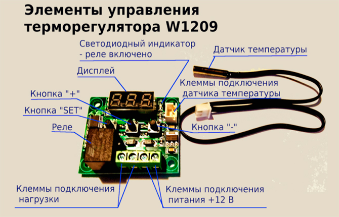 Элементы управления терморегулятора для котла
